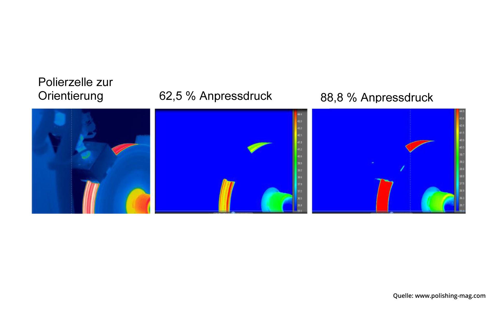 Die Inline-Messung ermöglicht Verbesserungen und optimiert somit Polierverfahren.