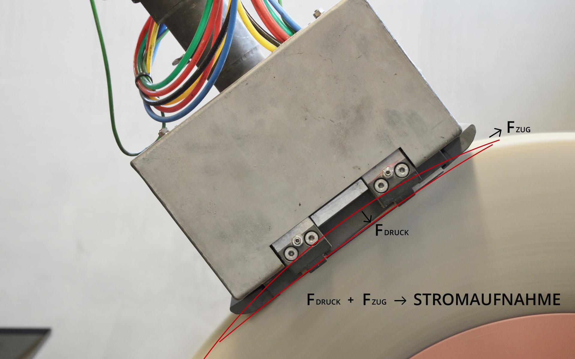 Exakte Bestimmung von Stromaufnahme und Zug entscheidend für stabile Polierprozesse.